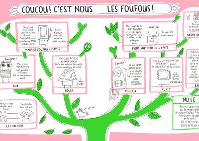 LesFoufous_Interieur_T1