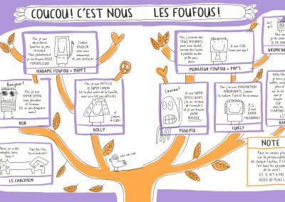 LesFoufous_T2_Interieur